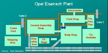 Opel Eisenach Plant Details